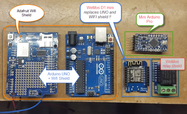 Garage door control with wemos d mini gizmobin on the web